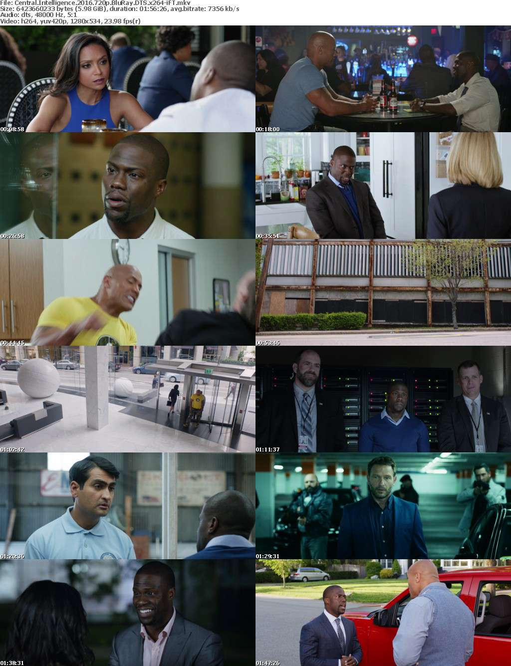 Central Intelligence 2016 720p BluRay DTS x264-iFT