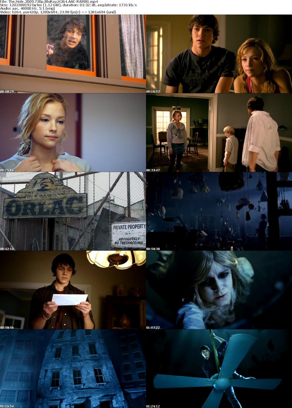 The Hole (2009) 720p BluRay H264 AAC-RARBG