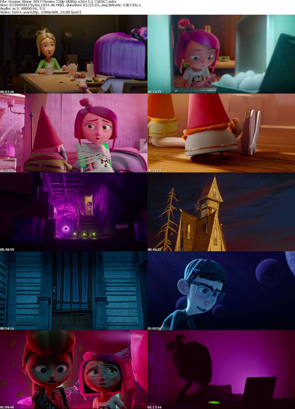 Gnome Alone 2017 Movies 720p HDRip x264 5 1 with Sample