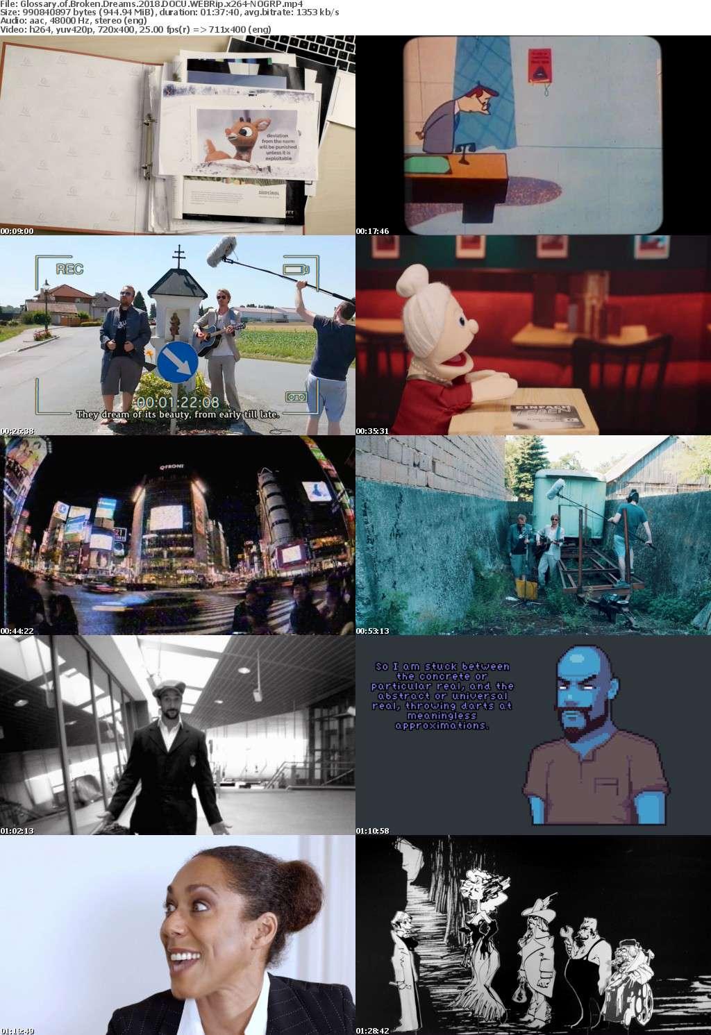 Glossary of Broken Dreams 2018 DOCU WEBRip x264-NOGRP