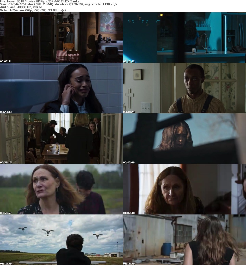 Hover 2018 Movies HDRip x264 AAC with Sample