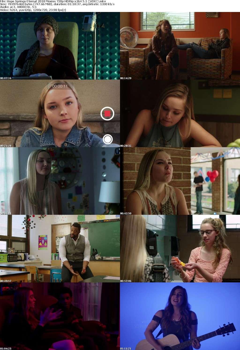 Hope Springs Eternal 2018 Movies 720p HDRip x264 5 1 with Sample