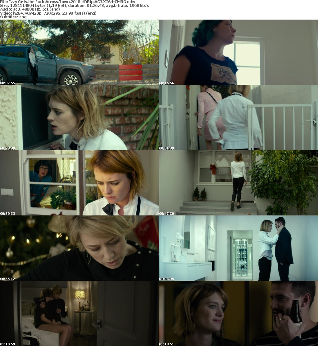 Izzy Gets the Fuck Across Town 2018 HDRip AC3 X264-CMRG