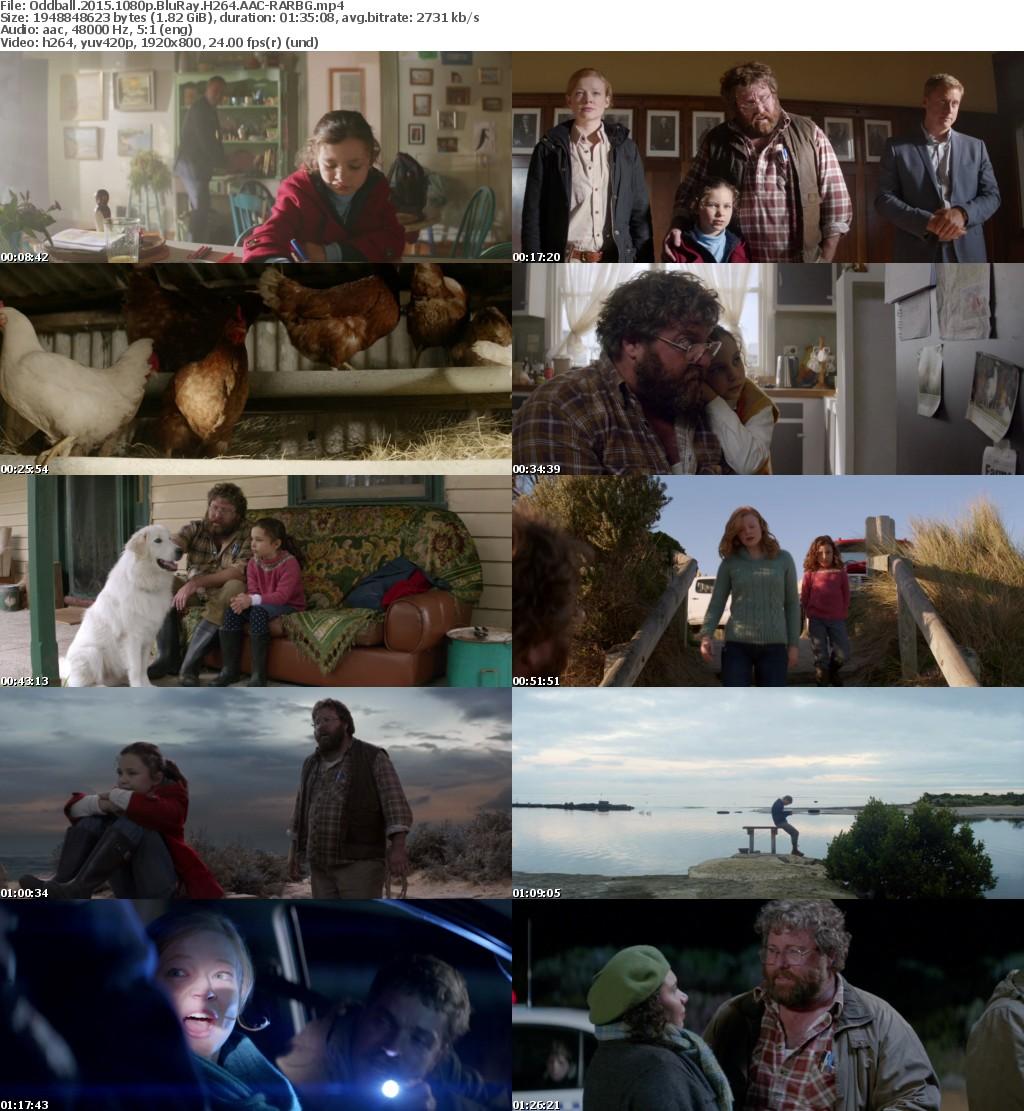Oddball (2015) 1080p BluRay H264 AAC-RARBG
