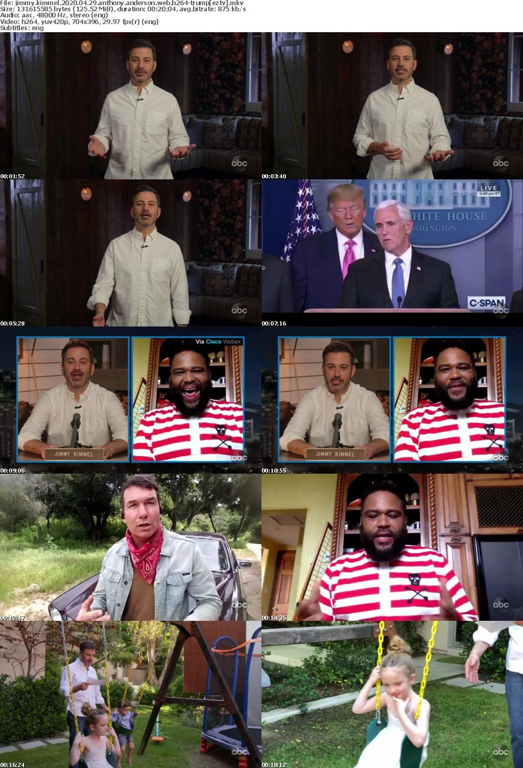 Jimmy Kimmel 2020 04 29 Anthony Anderson WEB h264-TRUMP