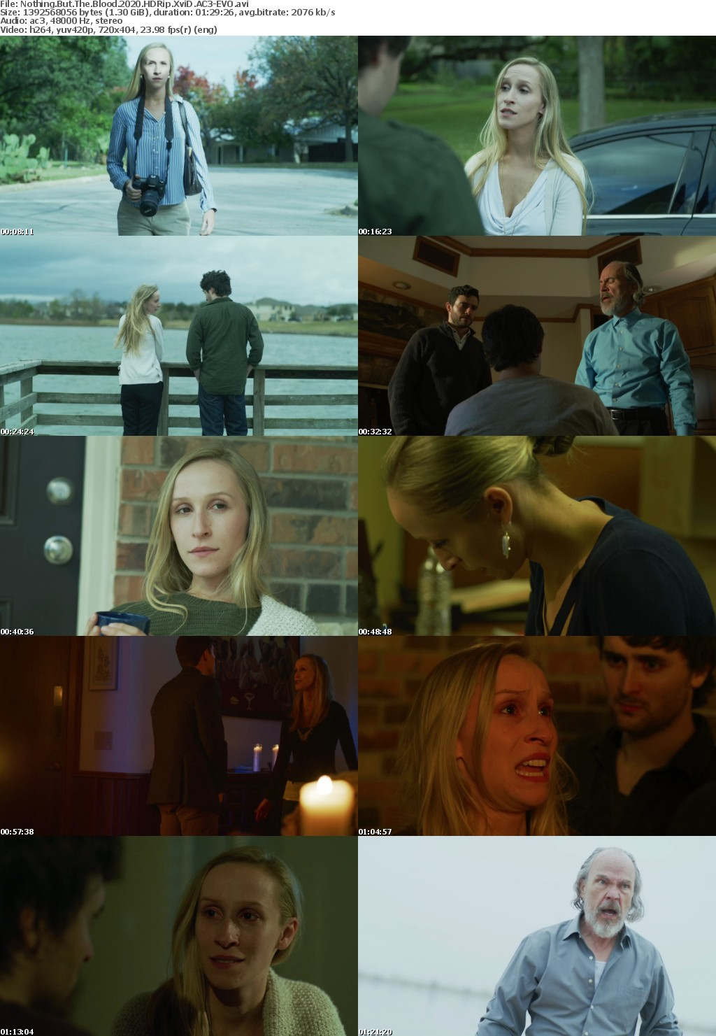 Nothing But The Blood 2020 HDRip XviD AC3 EVO