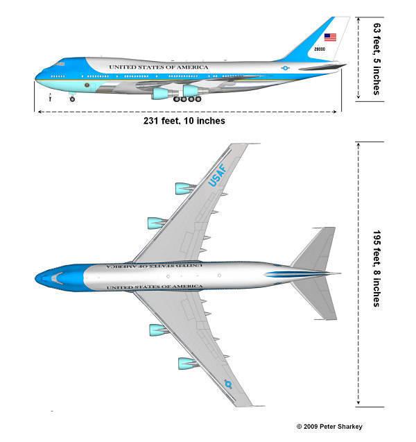692733226436e1a97fa29368ad4c77380229e52 PESAWAT PRESIDEN AMERIKA ( Air Force One )